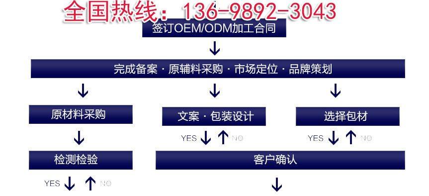 13698923043流程1 1.jpg